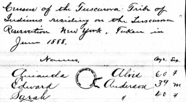 Tusc 1888 census