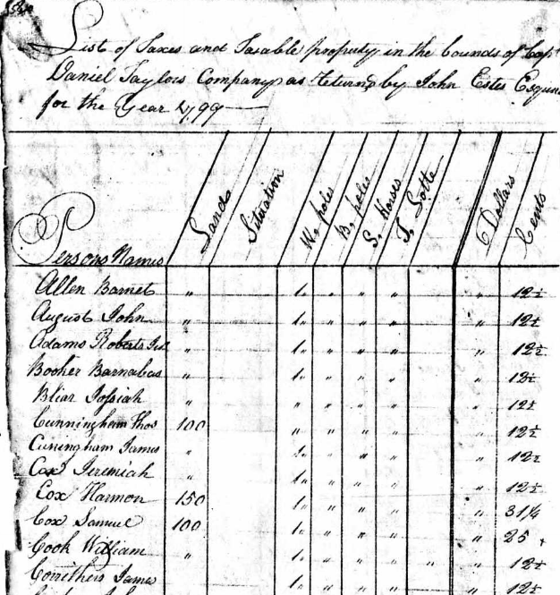 tax list 1799 grainger county