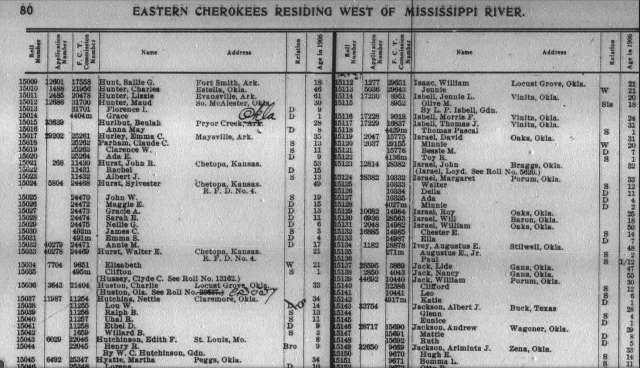 cherokee guion miller